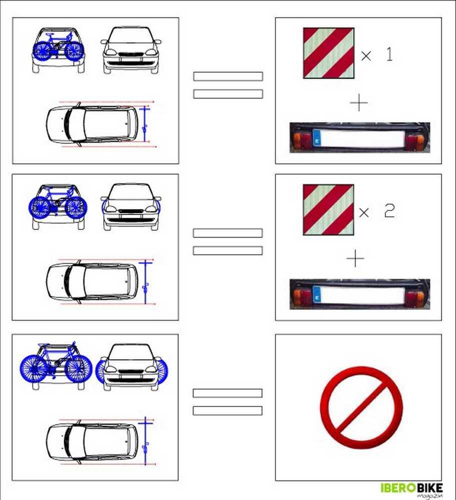 como_llevar_bicicleta_coche