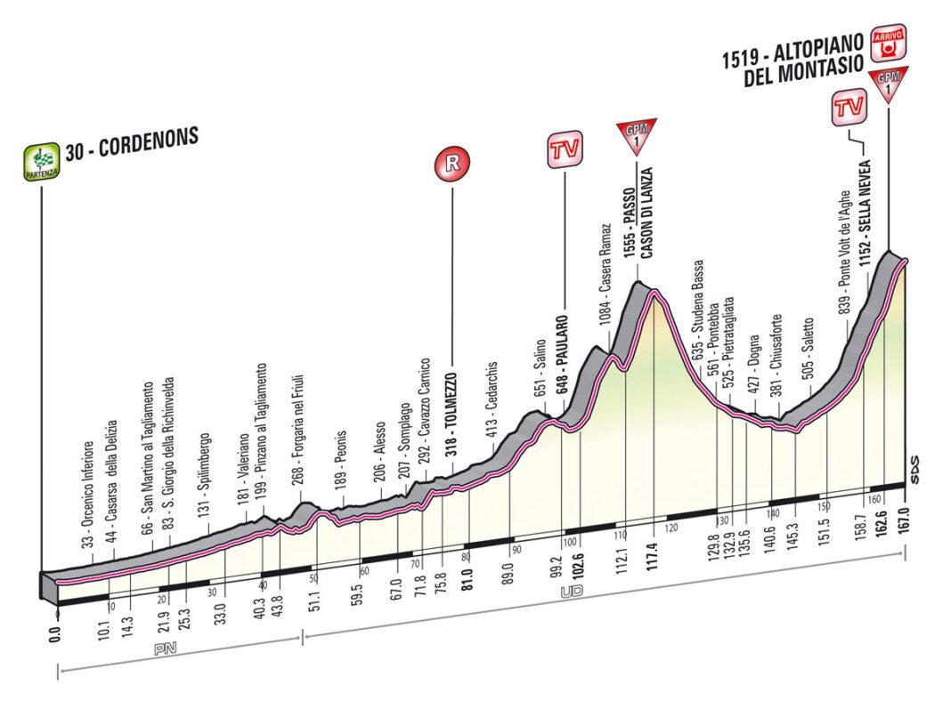 etapa10giro2013