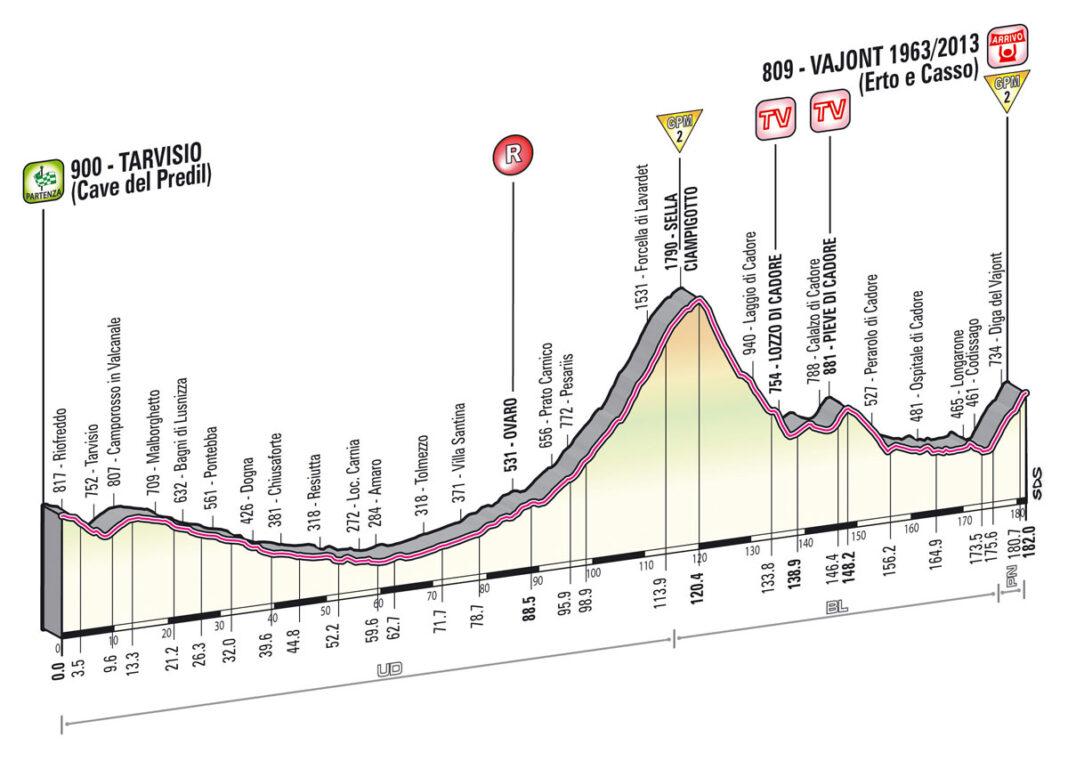 etapa11giro2013