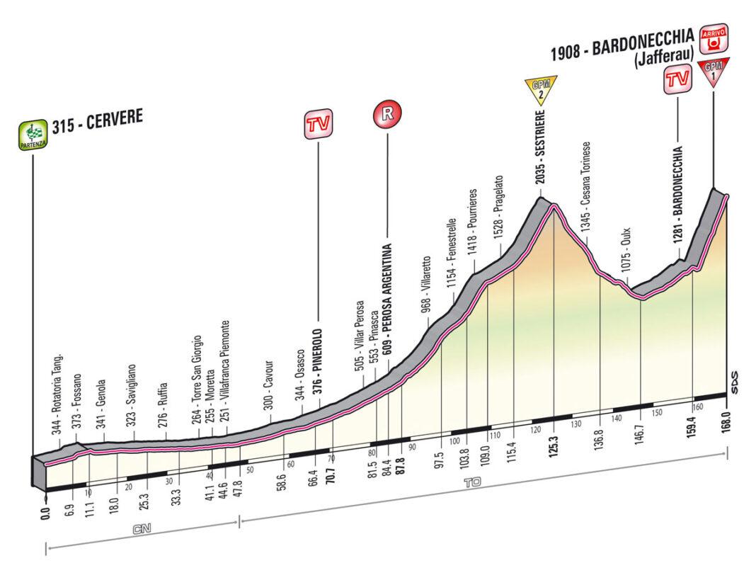 etapa14giro2013