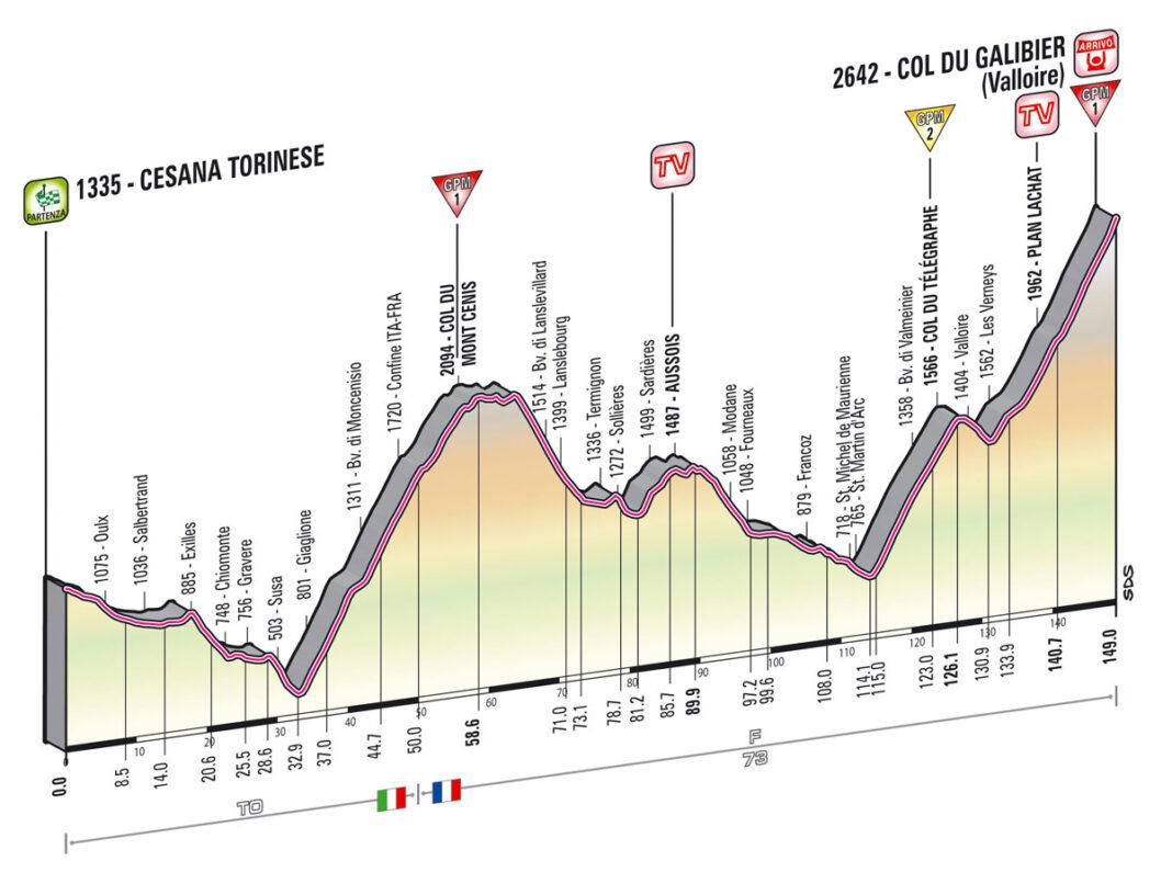etapa15giro2013