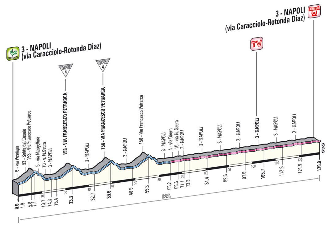 etapa1giro2013