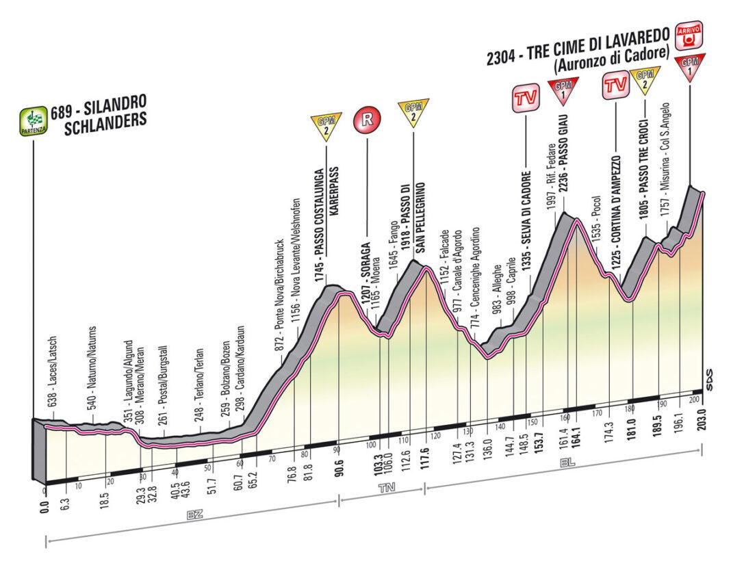 etapa20giro2013