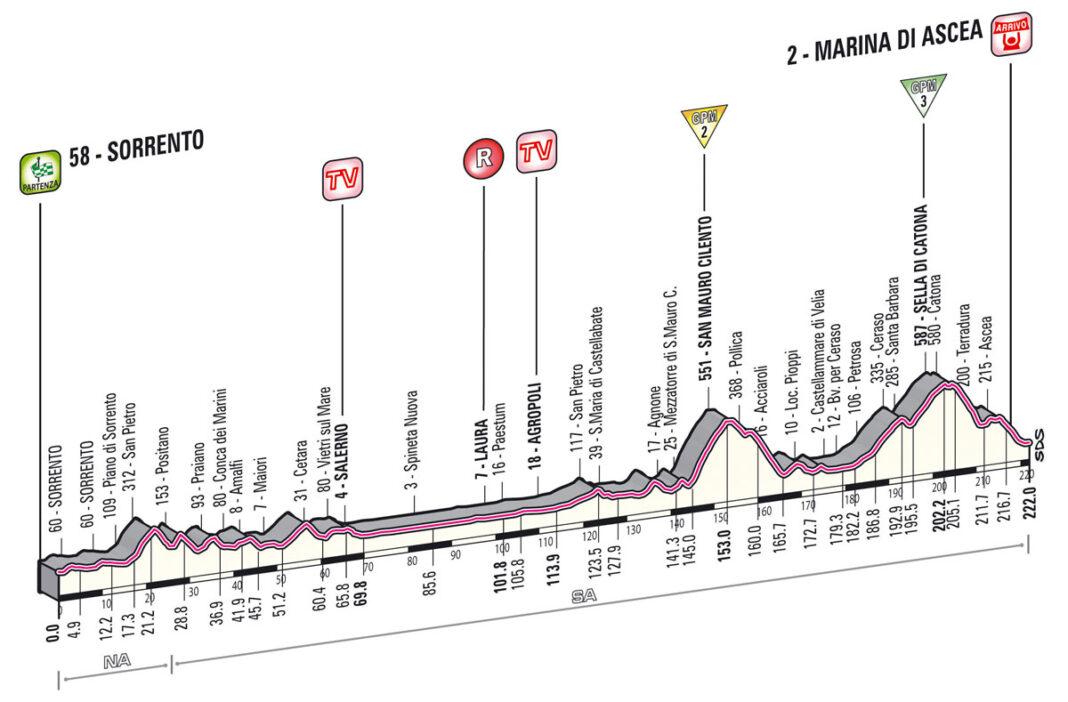 etapa3giro2013