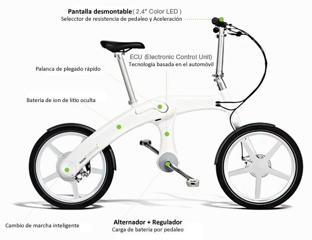 mando bicicleta