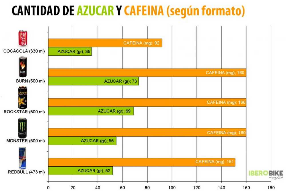 CUADRO_BEBIDAS_ENERGETICAS