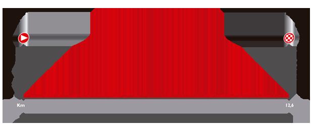 etapa1
