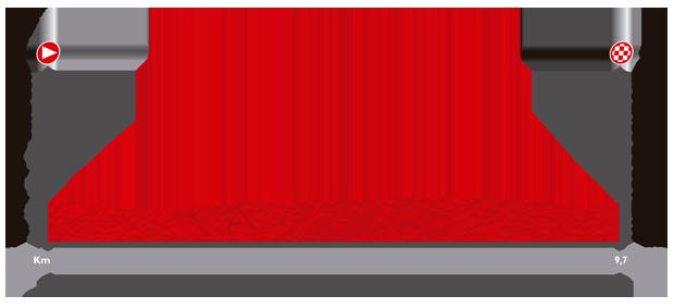 etapa21