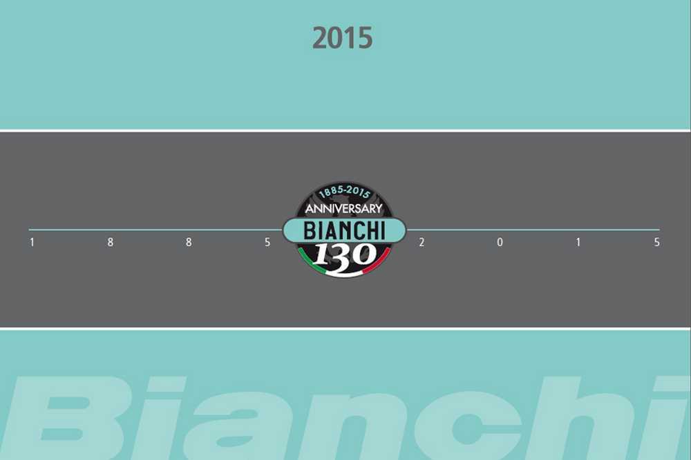 Catálogo Bianchi 2015