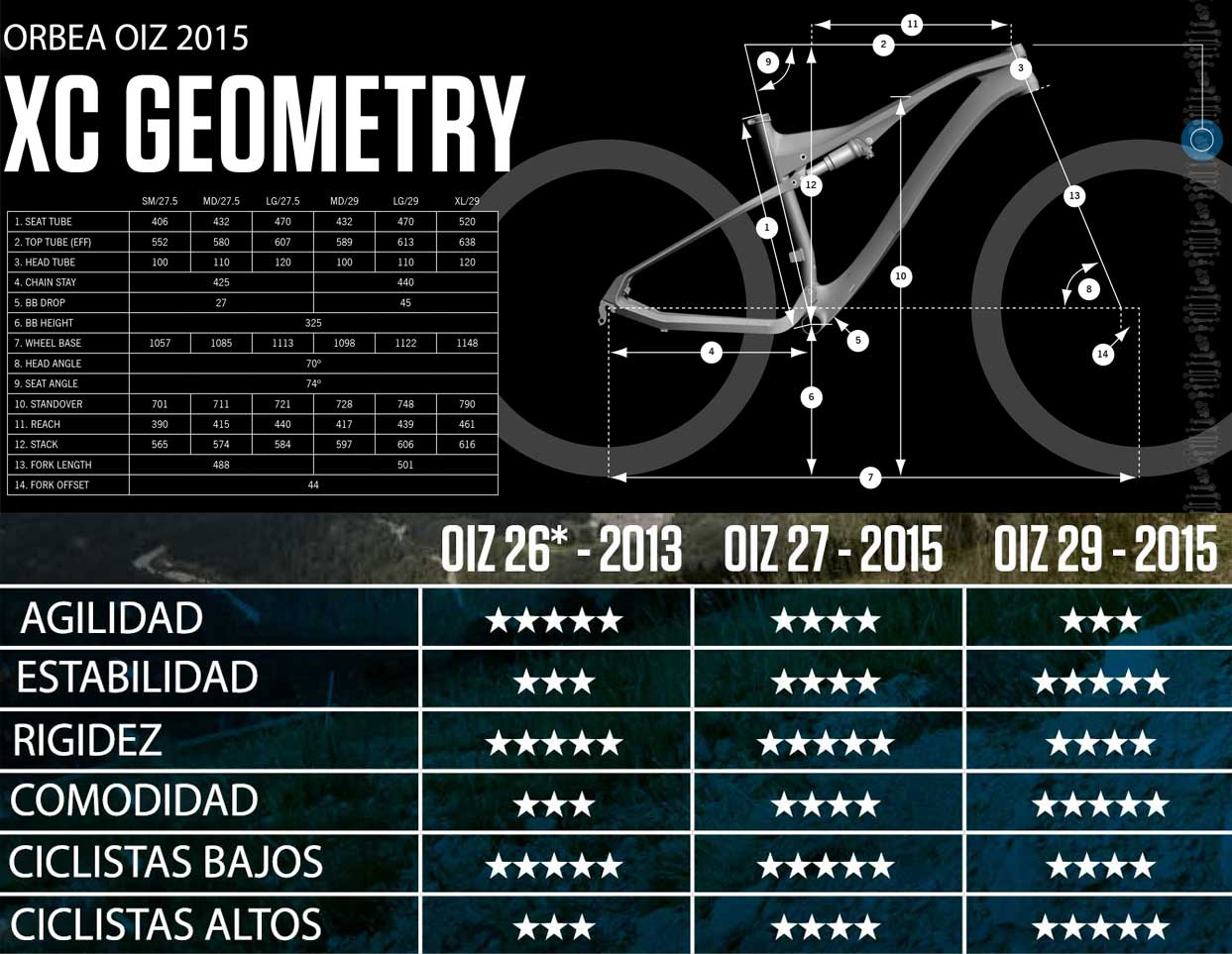oiz_xcgeometry