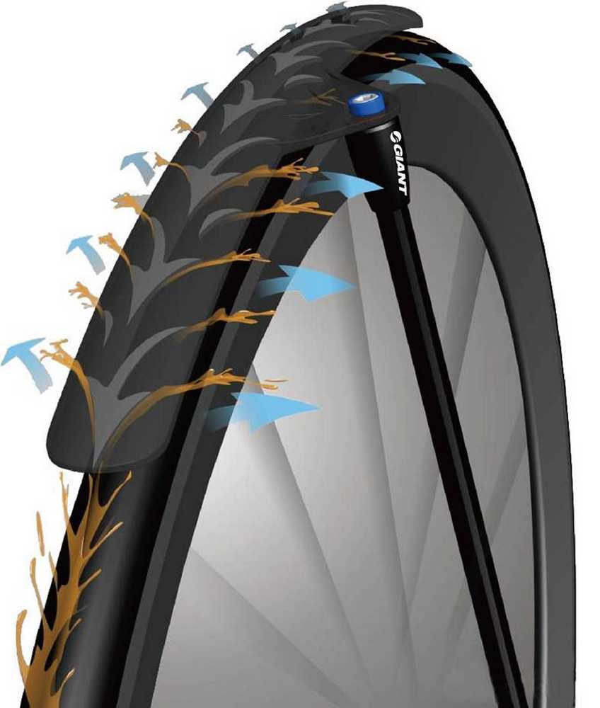 guardabarros ARC Fender 1