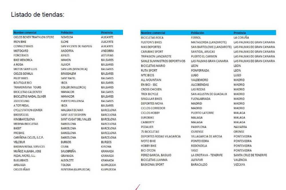 Listado tiendas zapatillas Shimano M163 - 25 Aniversario SPD