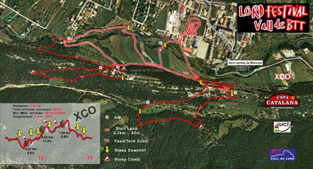 Open-de-España-BTT-XCO-Cofidis-vall-de-lord-mapa