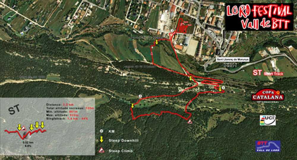 Open-de-España-BTT-XCO-Cofidis-vall-de-lord-mapa2