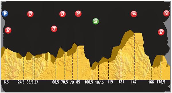 Etapa-18-Jueves-23-de-julio_Gap–Saint-Jean-de-Maurienne