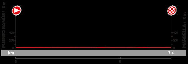 PROFIL-etapa1