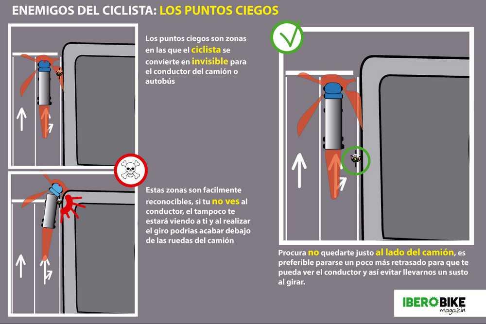 puntos ciegos ciclistas camiones