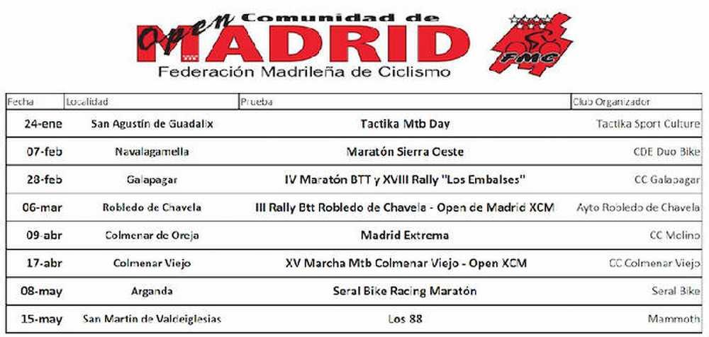 Calendario del Open Comunidad de Madrid de XCM 2016