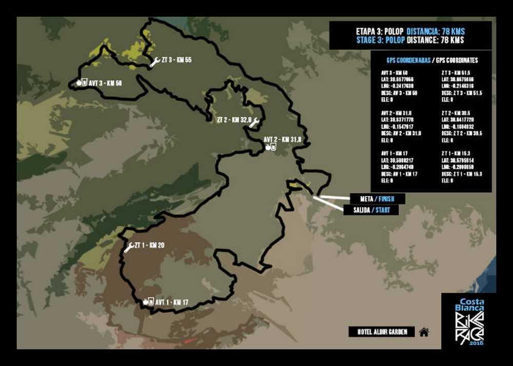 Mapa 3ª etapa Costa Blanca Bike Race 2016