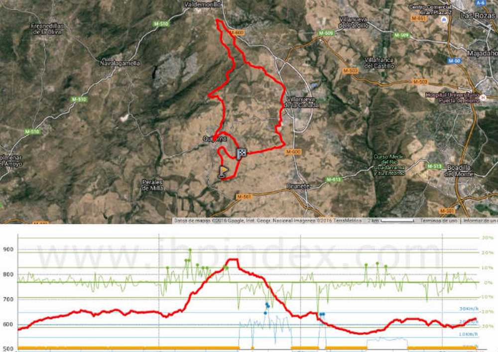 Perfil Marcha del Cocido 30km
