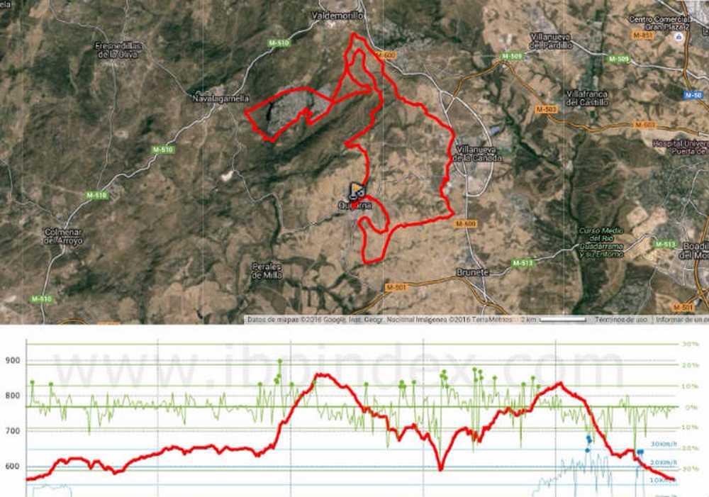 Perfil Marcha del Cocido 50km