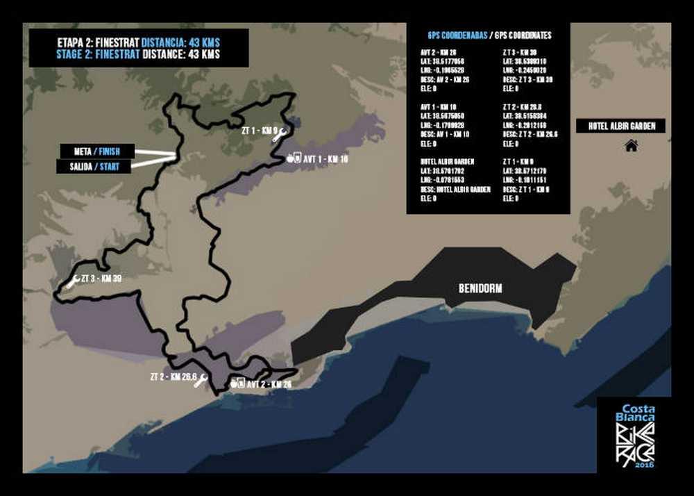 Recorrido segunda etapa Costa Blanca Bike Race FINESTRAT