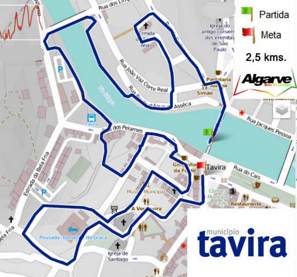 Algarve Bike Challenge 2016 etapa 1 recorrido