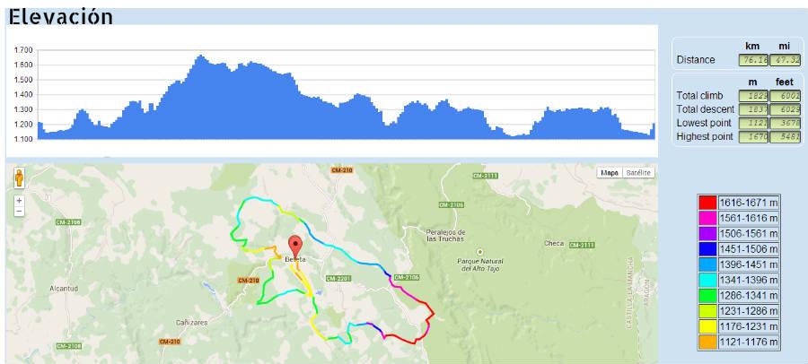 Recorrido y perfil II Beteta Maratón Bike Extreme 2016 - Beteta (Cuenca)