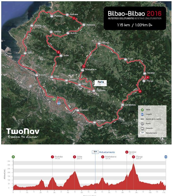 recorrido marcha ciclista bilbao-bilbao 2106