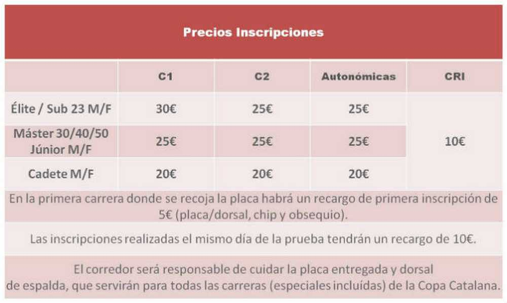 Precio inscripciones Copa Catalana BTT Internacional Corró D'amunt 2016