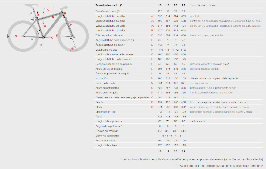 geometria de la bicicleta e-agnello