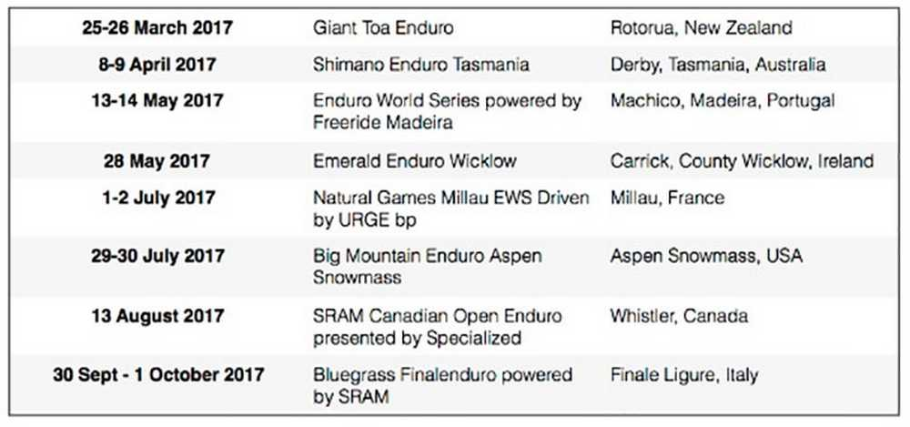 calendario-enduro-world-series-2017-ews
