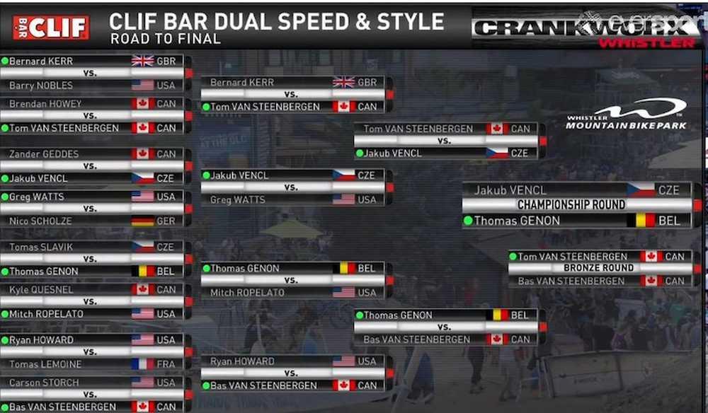 clasidficaciones dual speed style crankworx 2016