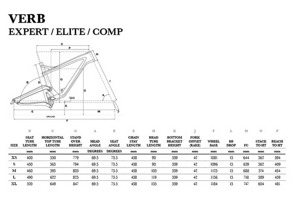 gt_verb_expert_video_geometria
