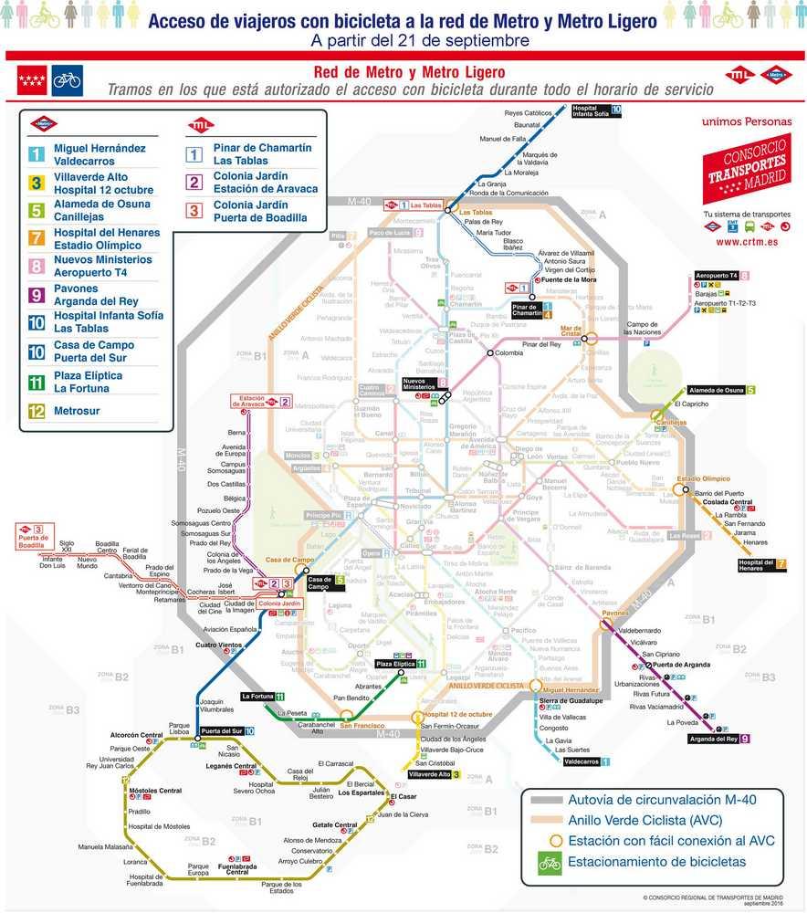 plano_de_acceso_con_bicicleta_a_metro_madrid_septiembre_2016
