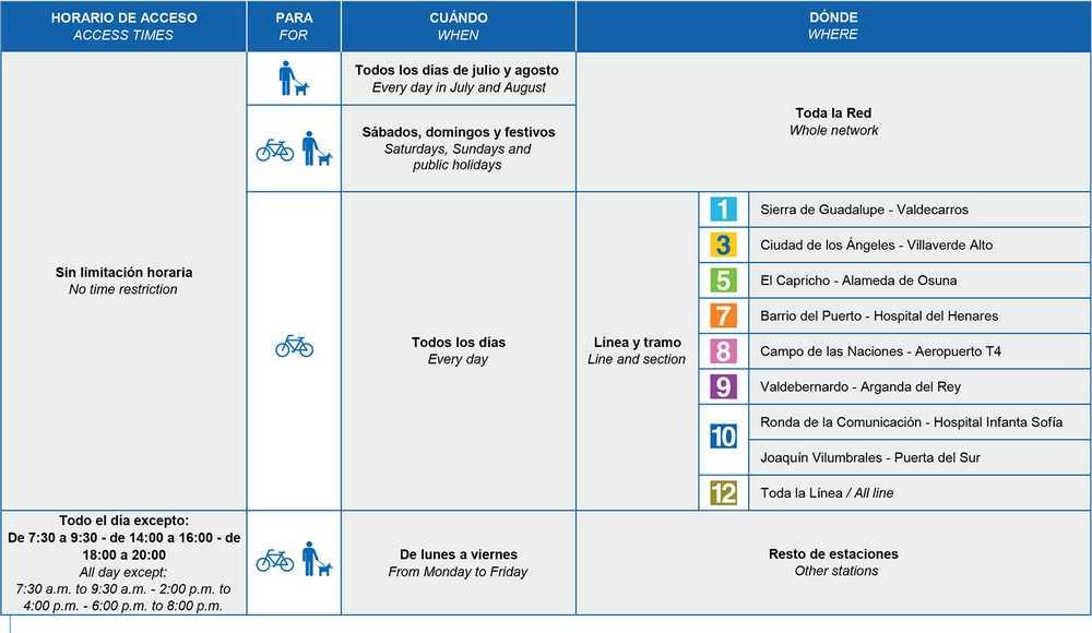 horarios_de_acceso_con_bicicleta_a_metro_madrid_septiembre_2016