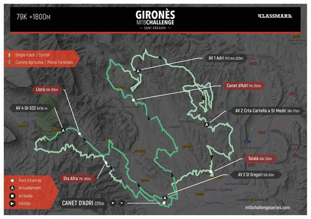 Mapa Gironés MTB Challenge 2017