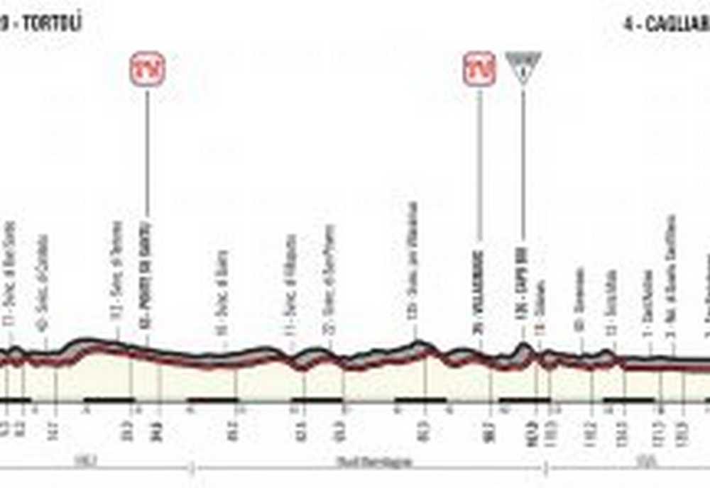 ETAPA 3 DEL GIRO DE ITALIA