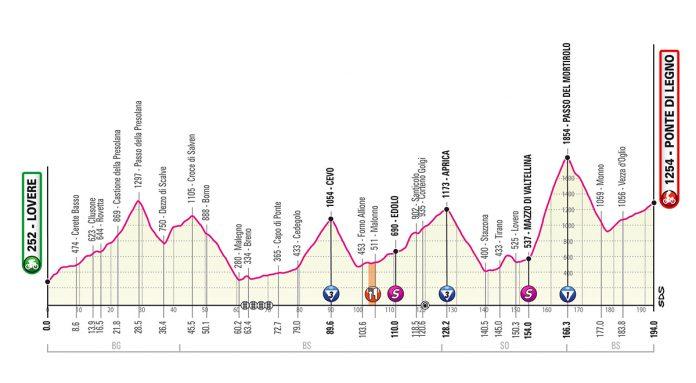 etapa 16 del giro de italia