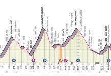 Perfil etapa 20 del giro de italia 2019