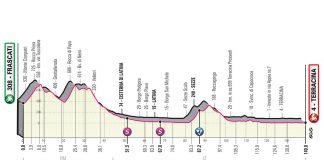 Perfil etapa 5 del giro de italia 2019
