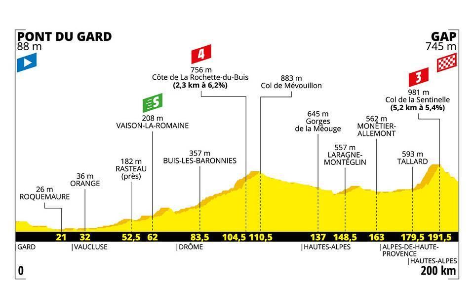 etapa 17 tour de francia 2019
