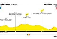 etapa 2 tour de francia 2019