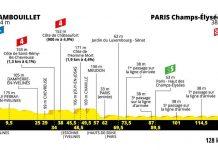 etapa 21 tour de Francia 2019