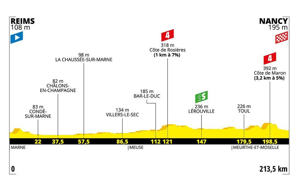 etapa 4 tour de francia 2019