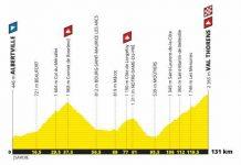 Etapa 20 del Tour de Francia 2019