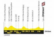 etapa 3 tour de francia