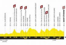 Etapa 8 del Tour de Francia 2019