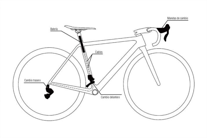 esquema grupo para ciclismo inalambrico K-Force-WE
