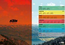 catálogo bicicletas ktm 2020